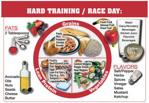 hard-training-race-day-plate